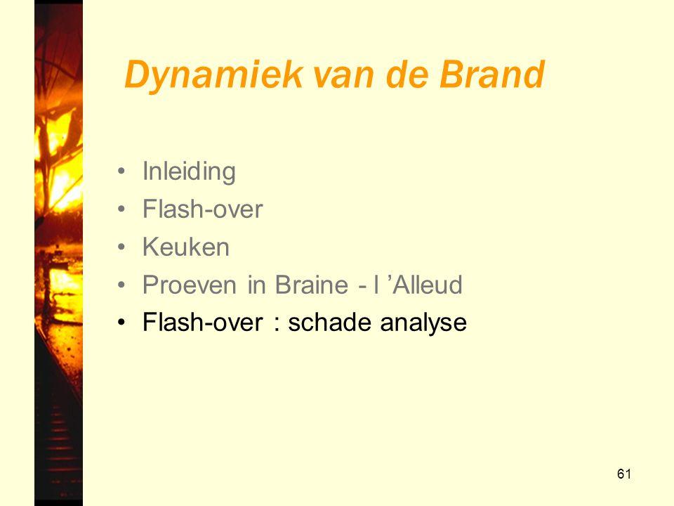 Dynamiek van de Brand Inleiding Flash-over Keuken