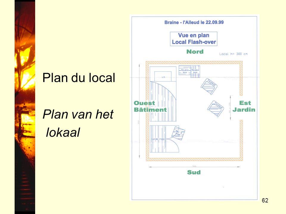 Plan du local Plan van het lokaal