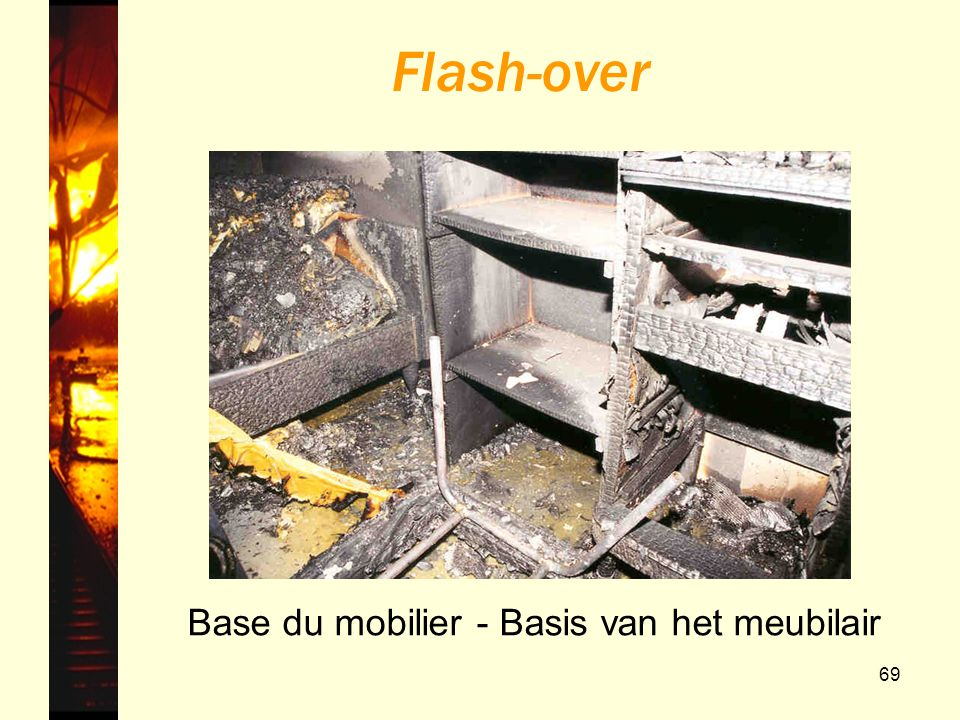 Flash-over Base du mobilier - Basis van het meubilair