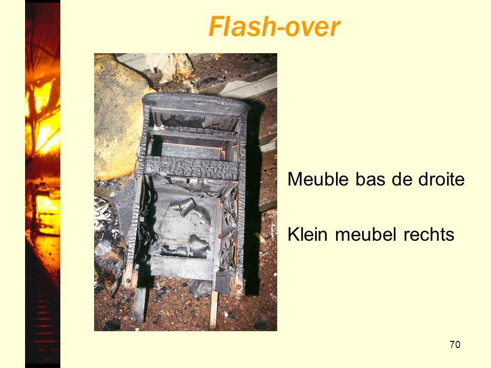Flash-over Meuble bas de droite Klein meubel rechts