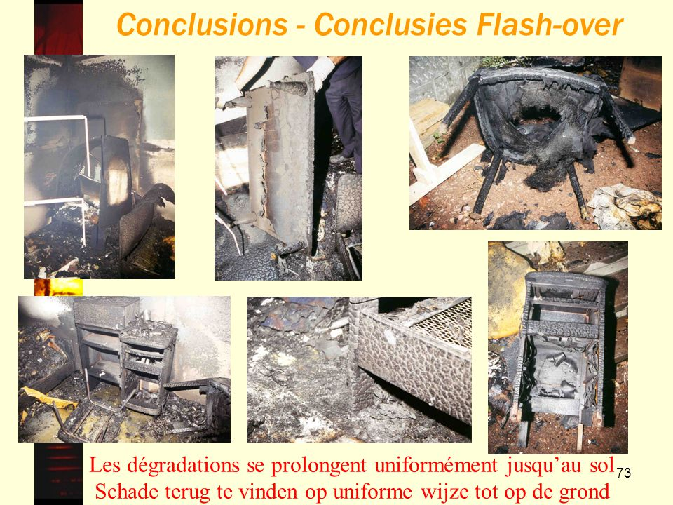 Conclusions - Conclusies Flash-over