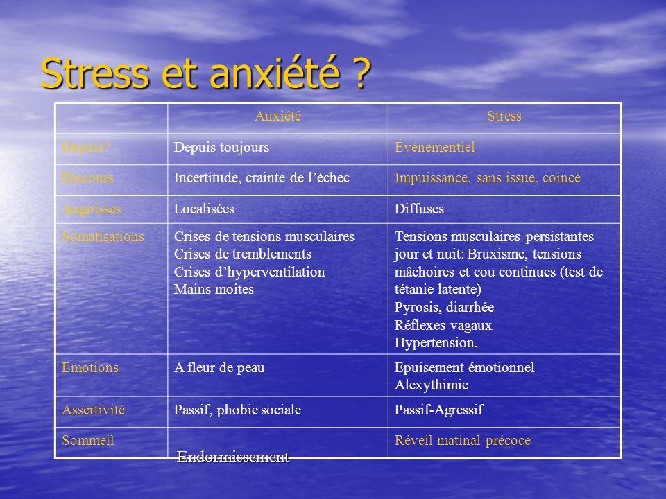 Stress et anxiété Endormissement Anxiété Stress Depuis