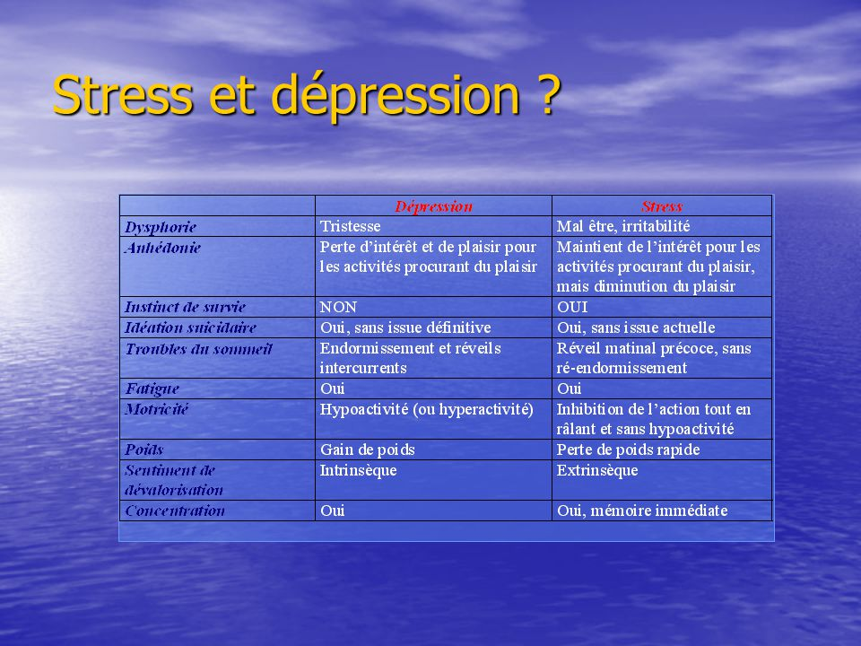 Stress et dépression