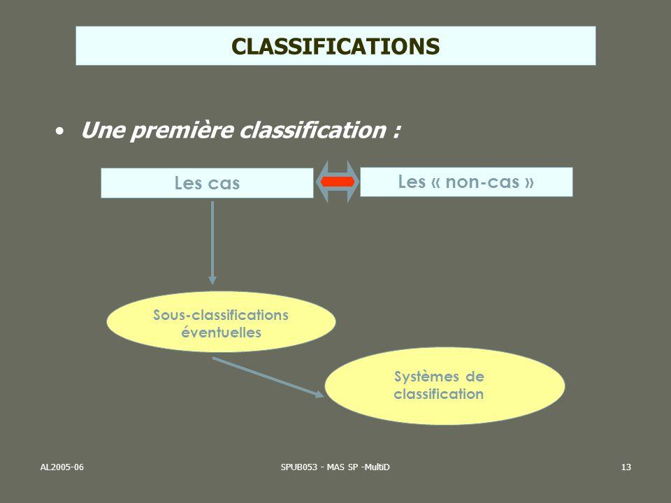 Sous-classifications éventuelles Systèmes de classification