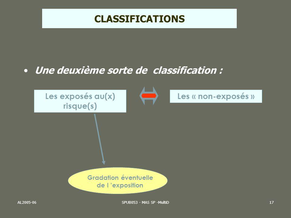Les exposés au(x) risque(s) Gradation éventuelle de l 'exposition