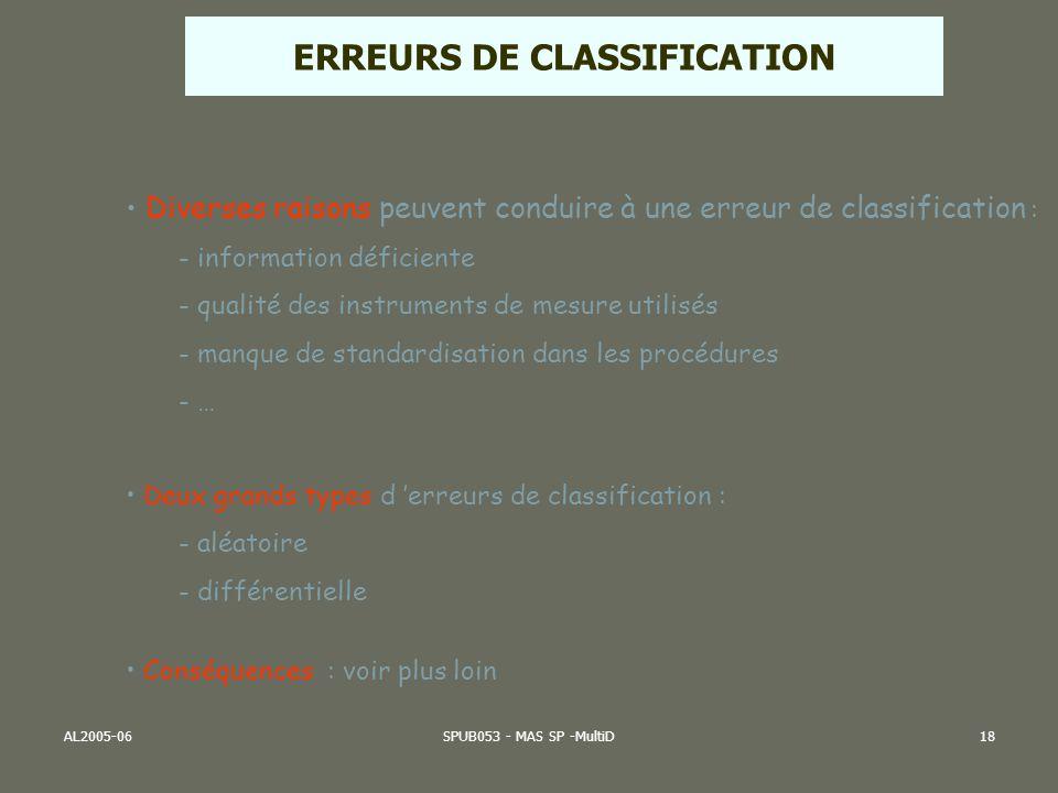 ERREURS DE CLASSIFICATION