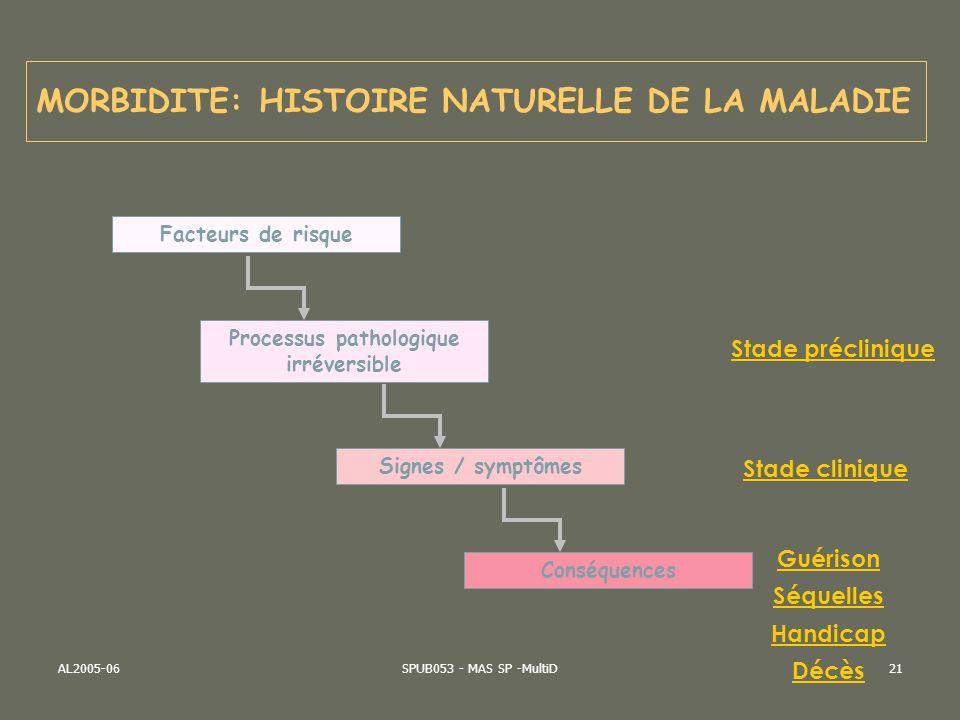 Processus pathologique irréversible
