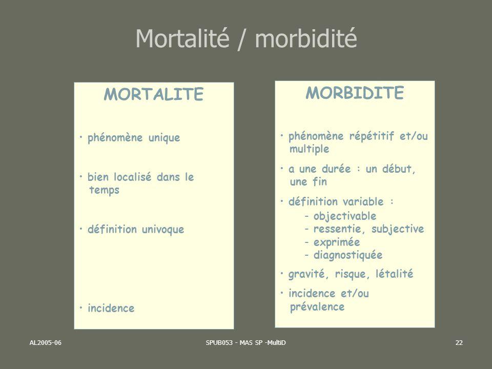 Mortalité / morbidité MORTALITE MORBIDITE phénomène unique