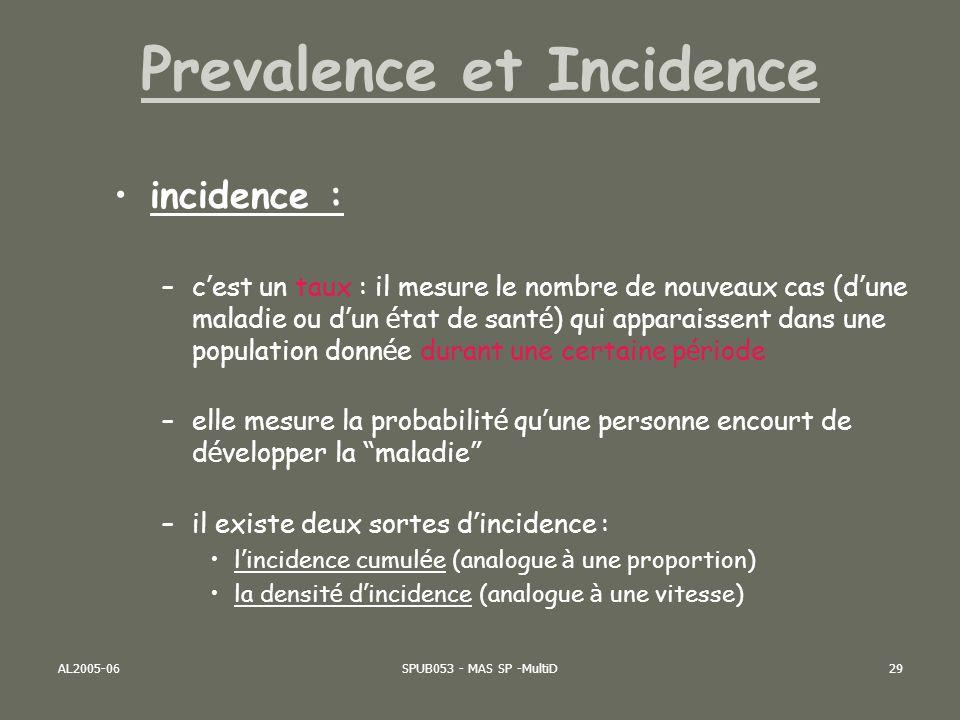 Prevalence et Incidence