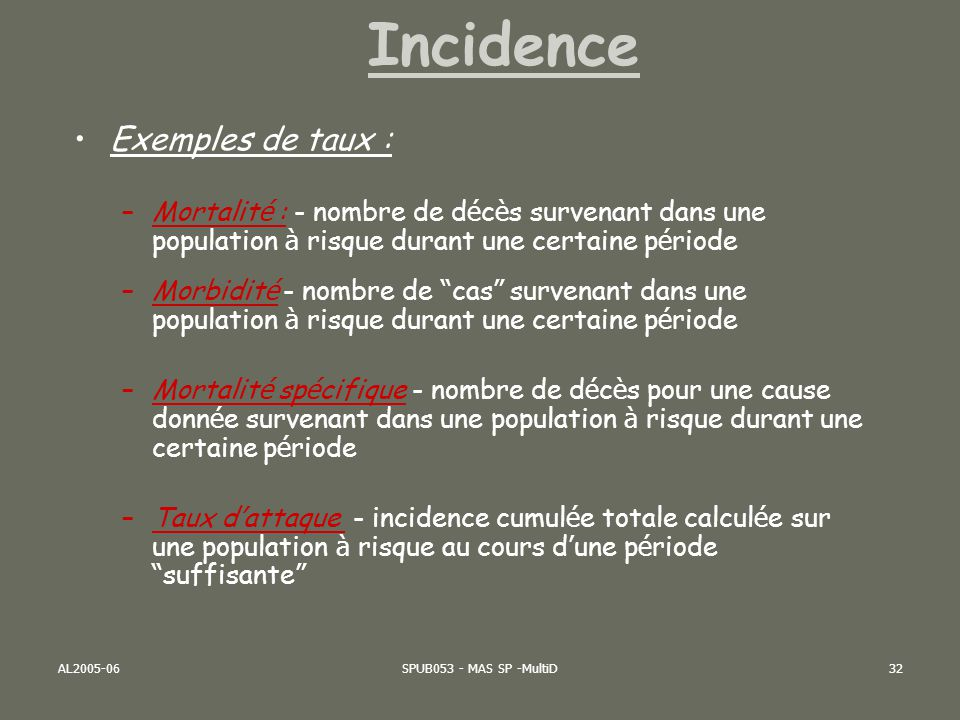 Incidence Exemples de taux :