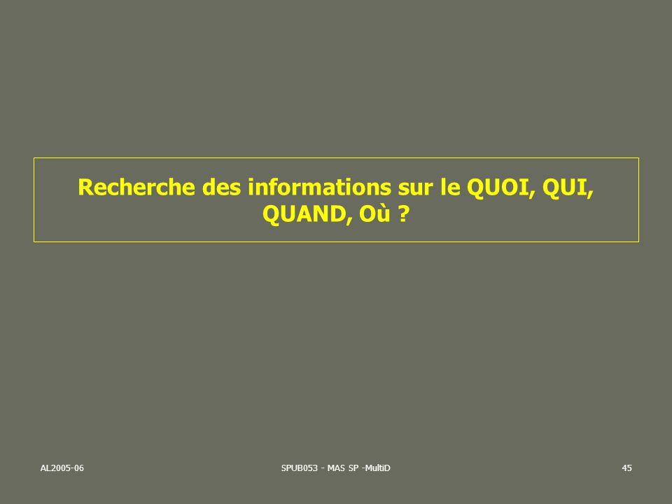 Recherche des informations sur le QUOI, QUI, QUAND, Où