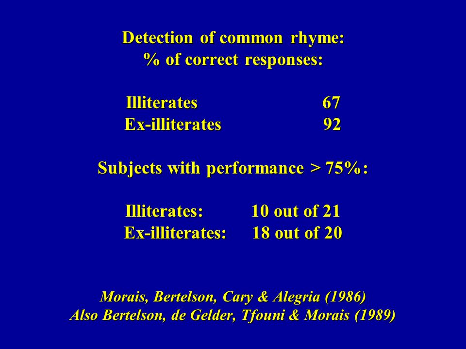 Detection of common rhyme: % of correct responses: Illiterates 67 Ex-illiterates 92 Subjects with performance > 75%: Illiterates: 10 out of 21 Ex-illiterates: 18 out of 20 Morais, Bertelson, Cary & Alegria (1986) Also Bertelson, de Gelder, Tfouni & Morais (1989)