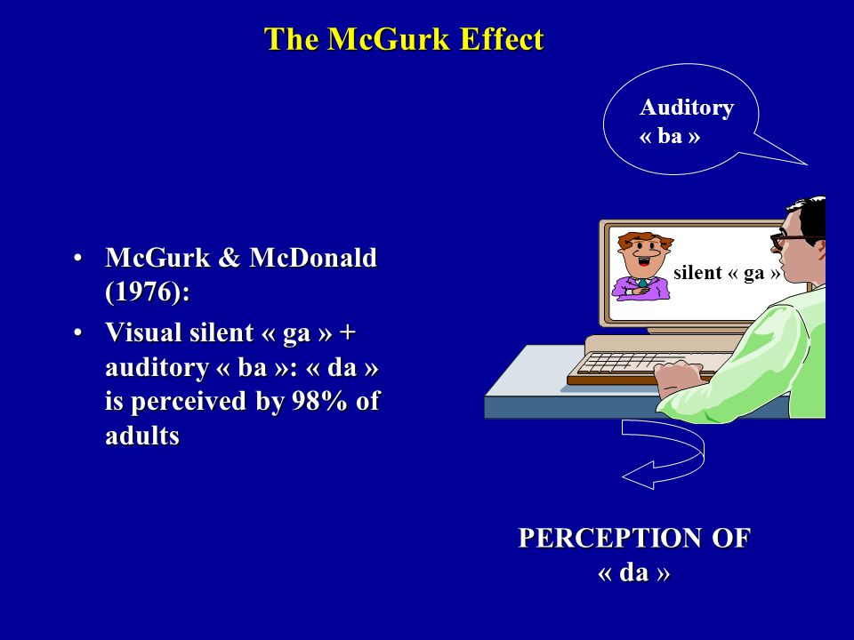 The McGurk Effect McGurk & McDonald (1976):