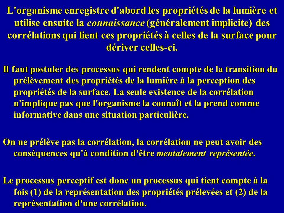 L organisme enregistre d abord les propriétés de la lumière et utilise ensuite la connaissance (généralement implicite) des corrélations qui lient ces propriétés à celles de la surface pour dériver celles-ci.
