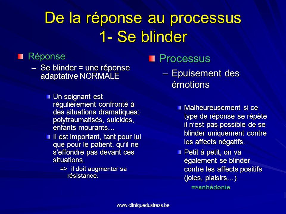 De la réponse au processus 1- Se blinder
