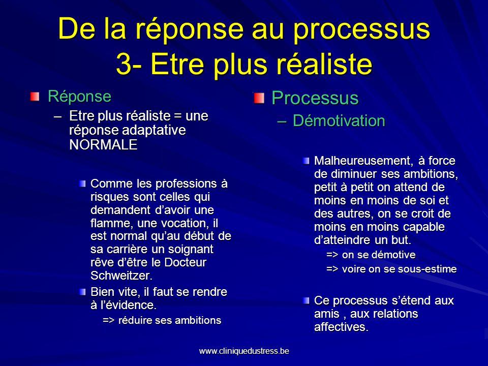 De la réponse au processus 3- Etre plus réaliste