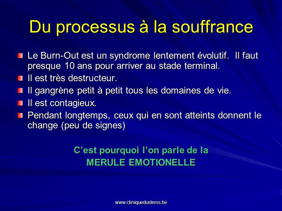 Du processus à la souffrance