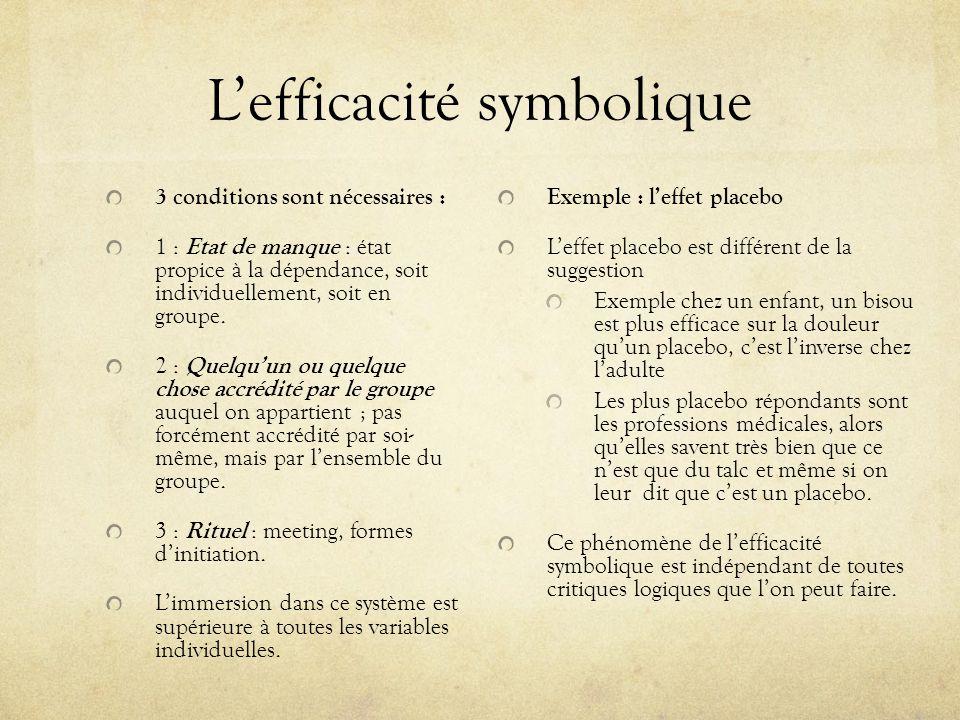 L'efficacité symbolique