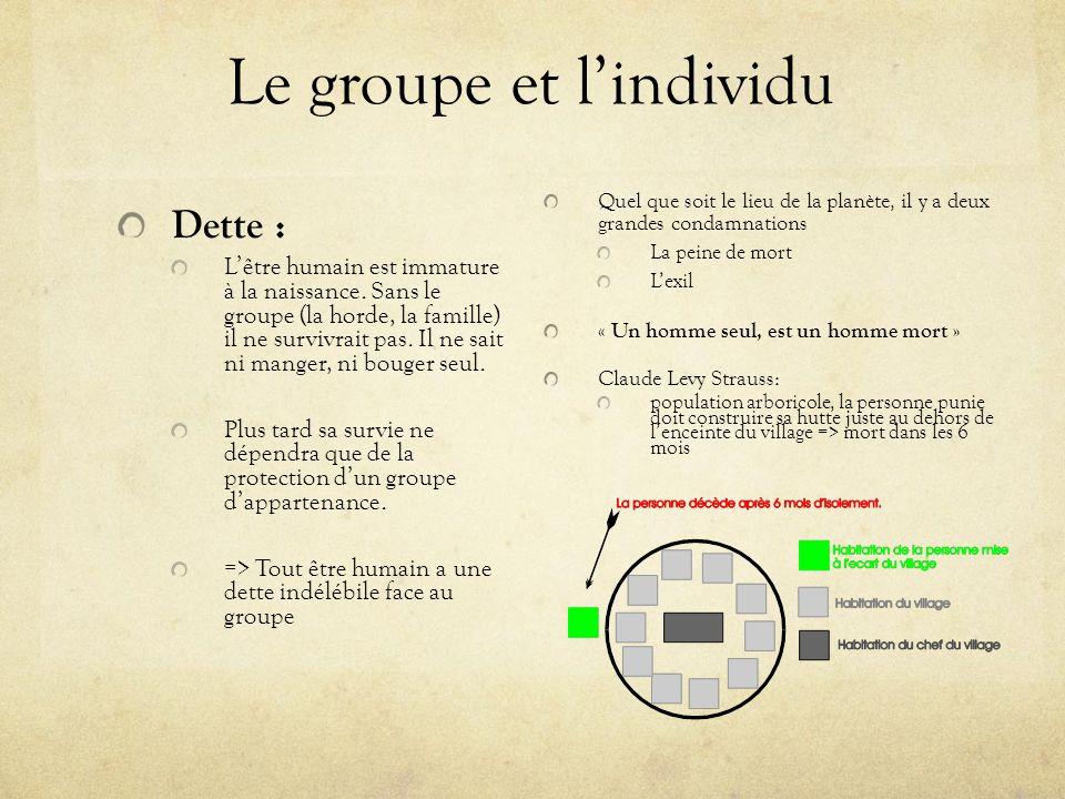 Le groupe et l'individu