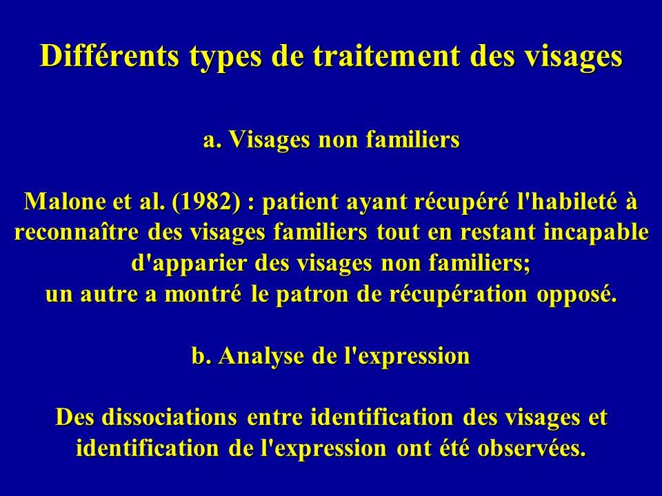 Différents types de traitement des visages a