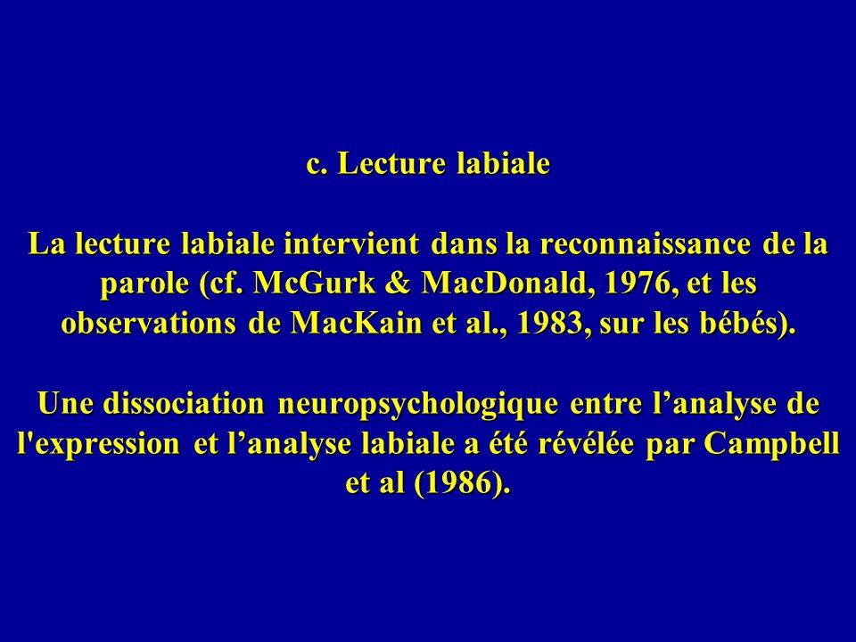 c. Lecture labiale La lecture labiale intervient dans la reconnaissance de la parole (cf.