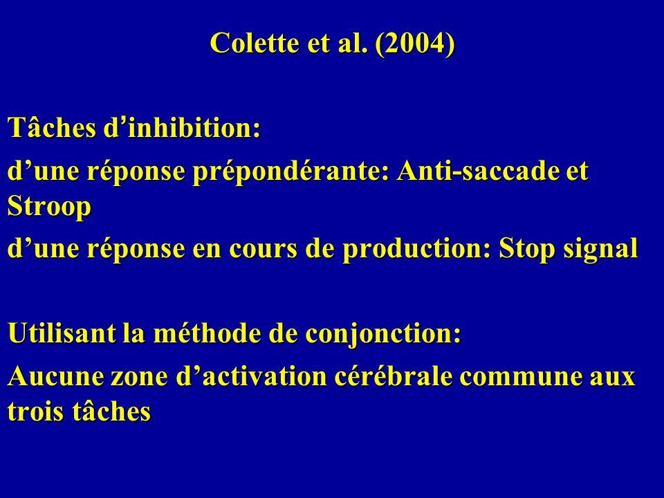 Colette et al. (2004) Tâches d'inhibition: d'une réponse prépondérante: Anti-saccade et Stroop. d'une réponse en cours de production: Stop signal.