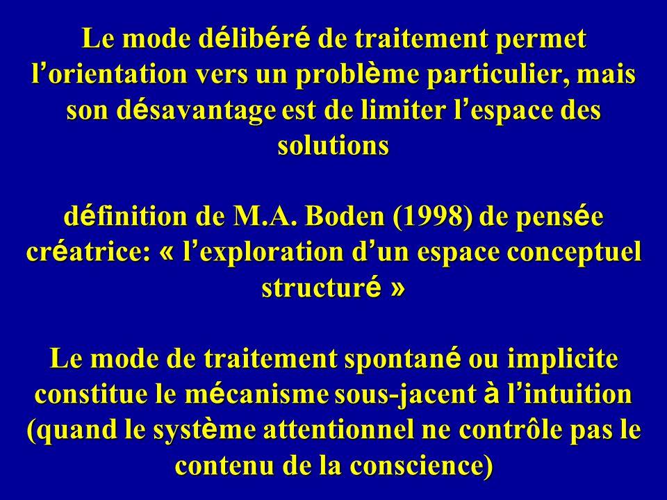 Le mode délibéré de traitement permet l'orientation vers un problème particulier, mais son désavantage est de limiter l'espace des solutions définition de M.A.