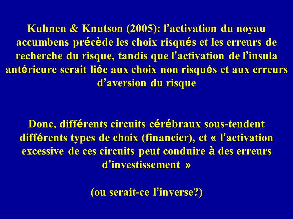 Kuhnen & Knutson (2005): l'activation du noyau accumbens précède les choix risqués et les erreurs de recherche du risque, tandis que l'activation de l'insula antérieure serait liée aux choix non risqués et aux erreurs d'aversion du risque Donc, différents circuits cérébraux sous-tendent différents types de choix (financier), et « l'activation excessive de ces circuits peut conduire à des erreurs d'investissement » (ou serait-ce l'inverse )