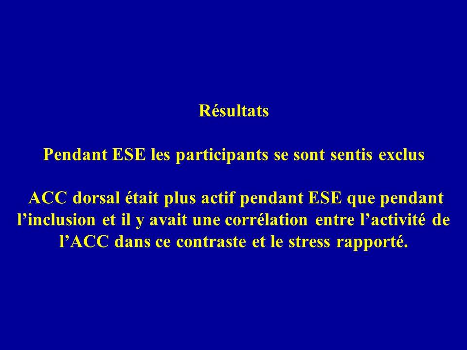 Résultats Pendant ESE les participants se sont sentis exclus ACC dorsal était plus actif pendant ESE que pendant l'inclusion et il y avait une corrélation entre l'activité de l'ACC dans ce contraste et le stress rapporté.