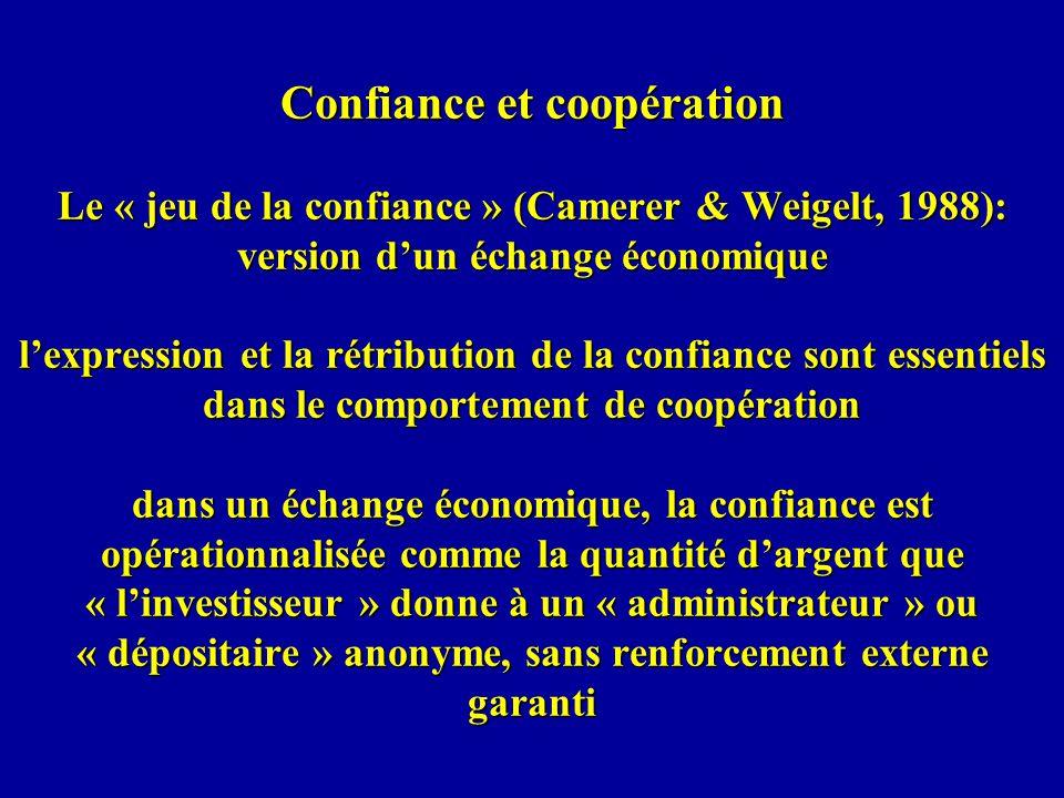 Confiance et coopération Le « jeu de la confiance » (Camerer & Weigelt, 1988): version d'un échange économique l'expression et la rétribution de la confiance sont essentiels dans le comportement de coopération dans un échange économique, la confiance est opérationnalisée comme la quantité d'argent que « l'investisseur » donne à un « administrateur » ou « dépositaire » anonyme, sans renforcement externe garanti