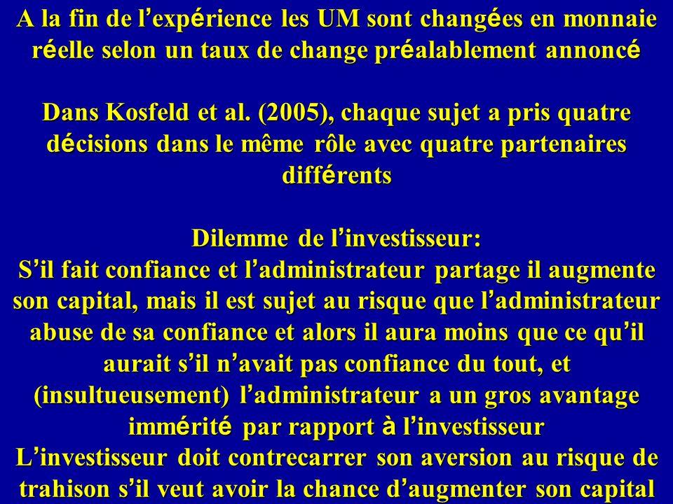 A la fin de l'expérience les UM sont changées en monnaie réelle selon un taux de change préalablement annoncé Dans Kosfeld et al.