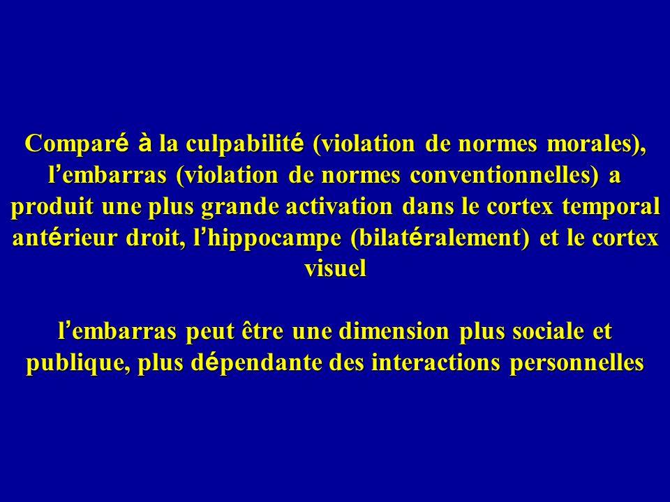 Comparé à la culpabilité (violation de normes morales), l'embarras (violation de normes conventionnelles) a produit une plus grande activation dans le cortex temporal antérieur droit, l'hippocampe (bilatéralement) et le cortex visuel l'embarras peut être une dimension plus sociale et publique, plus dépendante des interactions personnelles