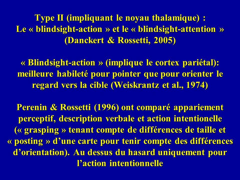 Type II (impliquant le noyau thalamique) : Le « blindsight-action » et le « blindsight-attention » (Danckert & Rossetti, 2005) « Blindsight-action » (implique le cortex pariétal): meilleure habileté pour pointer que pour orienter le regard vers la cible (Weiskrantz et al., 1974) Perenin & Rossetti (1996) ont comparé appariement perceptif, description verbale et action intentionelle (« grasping » tenant compte de différences de taille et « posting » d'une carte pour tenir compte des différences d'orientation).