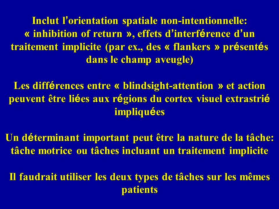 Inclut l'orientation spatiale non-intentionnelle: « inhibition of return », effets d'interférence d'un traitement implicite (par ex., des « flankers » présentés dans le champ aveugle) Les différences entre « blindsight-attention » et action peuvent être liées aux régions du cortex visuel extrastrié impliquées Un déterminant important peut être la nature de la tâche: tâche motrice ou tâches incluant un traitement implicite Il faudrait utiliser les deux types de tâches sur les mêmes patients