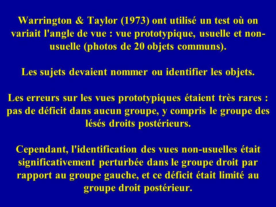 Warrington & Taylor (1973) ont utilisé un test où on variait l angle de vue : vue prototypique, usuelle et non-usuelle (photos de 20 objets communs).