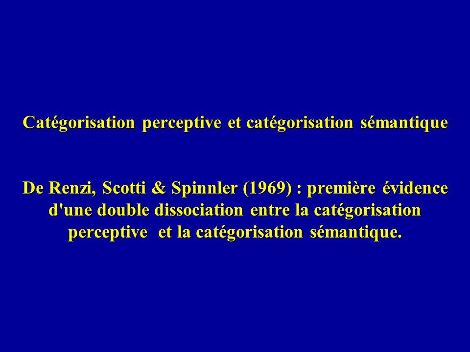 Catégorisation perceptive et catégorisation sémantique De Renzi, Scotti & Spinnler (1969) : première évidence d une double dissociation entre la catégorisation perceptive et la catégorisation sémantique.
