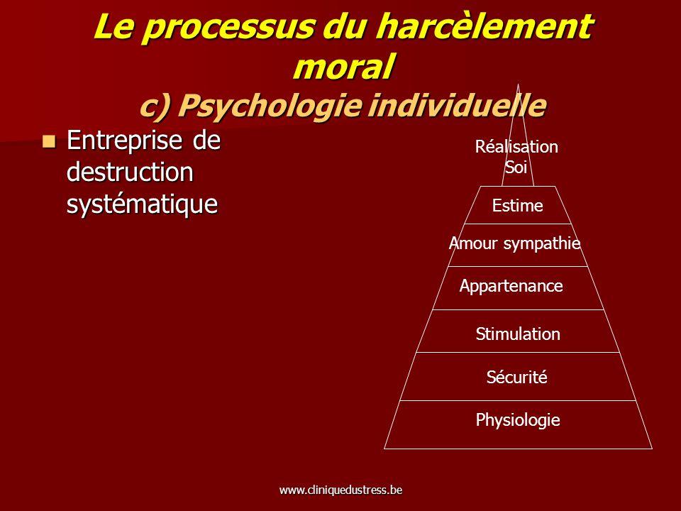 Le processus du harcèlement moral c) Psychologie individuelle