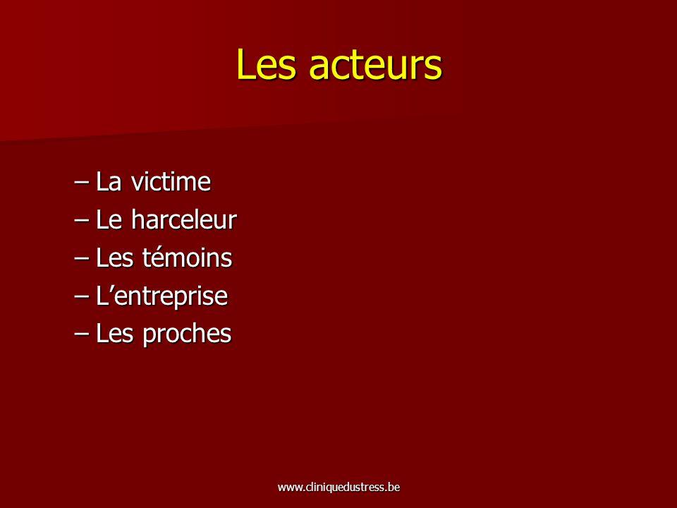 Les acteurs La victime Le harceleur Les témoins L'entreprise