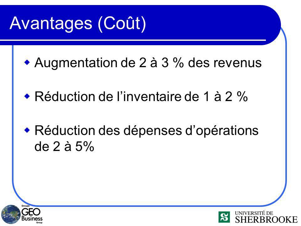 Avantages (Coût) Augmentation de 2 à 3 % des revenus
