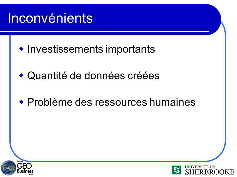 Inconvénients Investissements importants Quantité de données créées