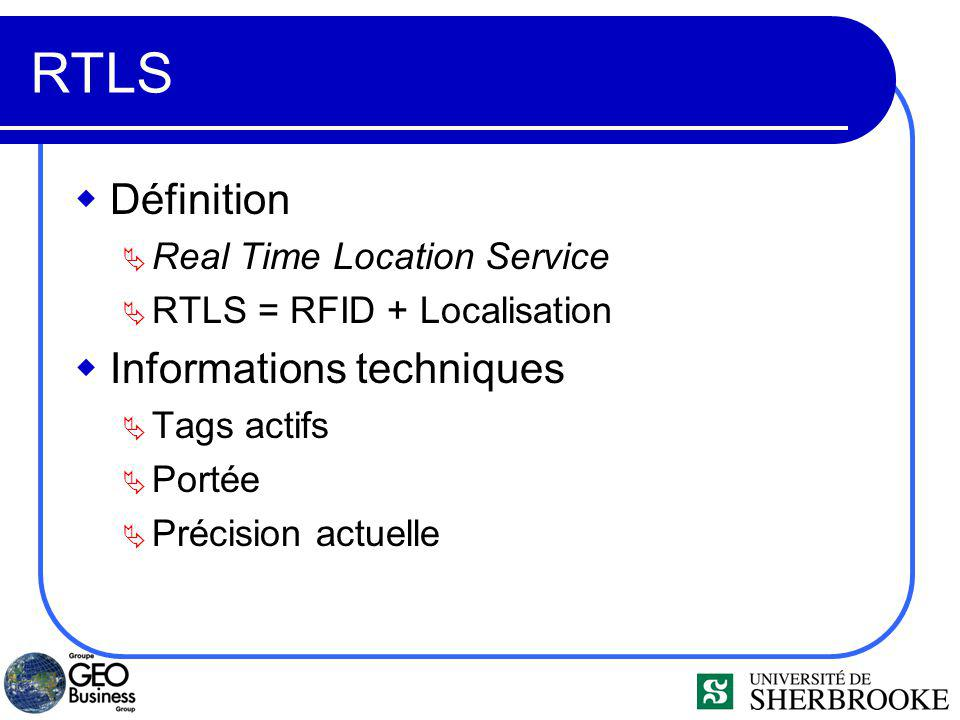RTLS Définition Informations techniques Real Time Location Service
