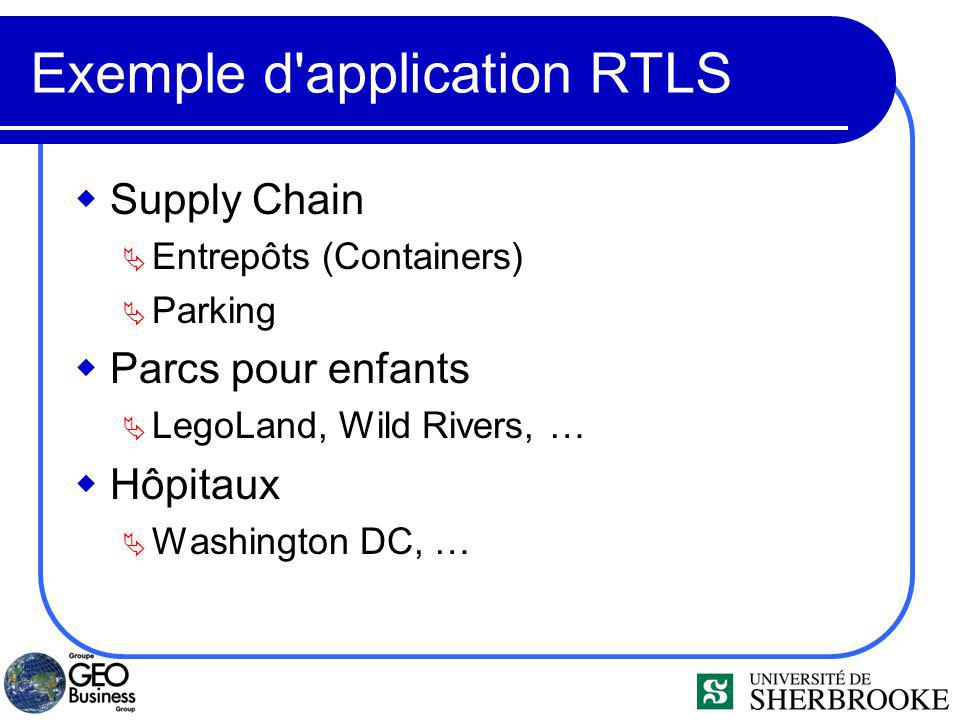 Exemple d application RTLS