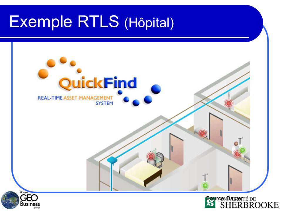 Exemple RTLS (Hôpital)