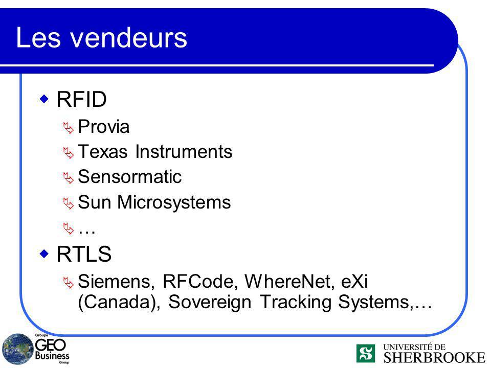 Les vendeurs RFID RTLS Provia Texas Instruments Sensormatic