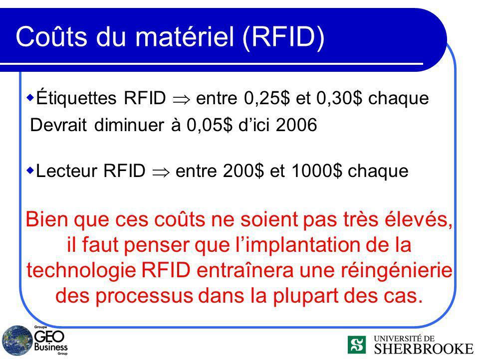 Coûts du matériel (RFID)