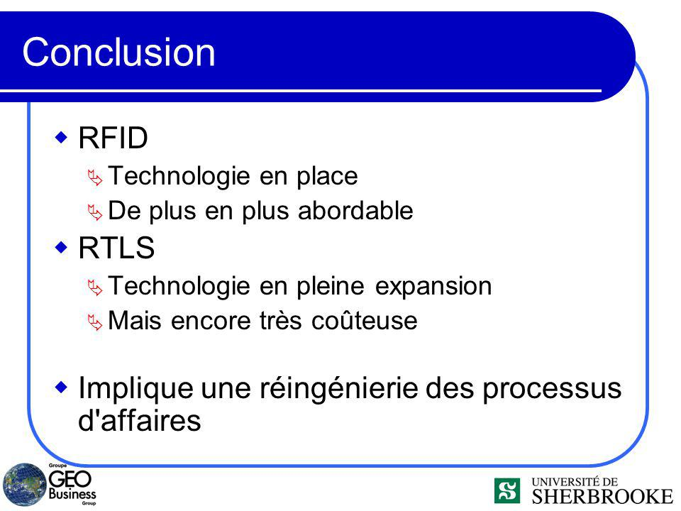 Conclusion RFID. Technologie en place. De plus en plus abordable. RTLS. Technologie en pleine expansion.