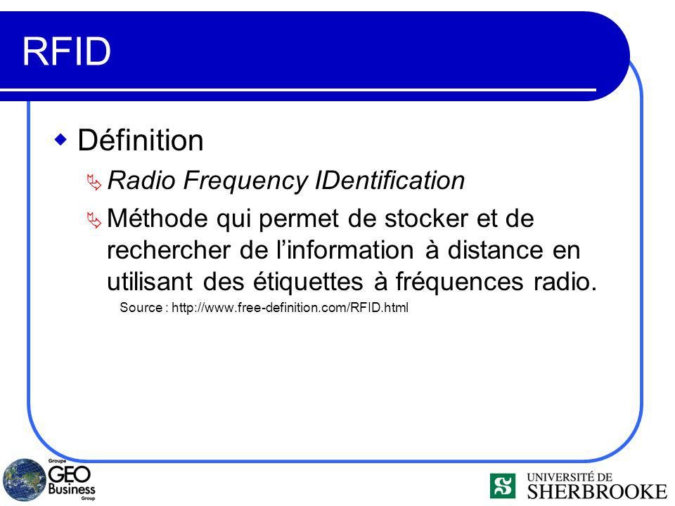 RFID Définition Radio Frequency IDentification