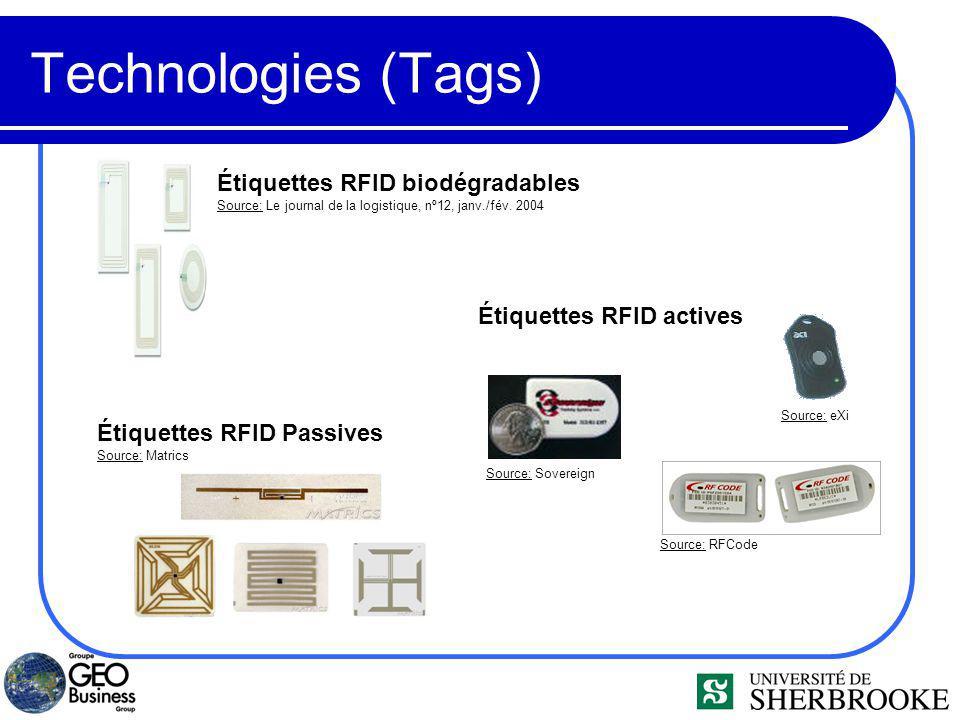 Technologies (Tags) Étiquettes RFID biodégradables