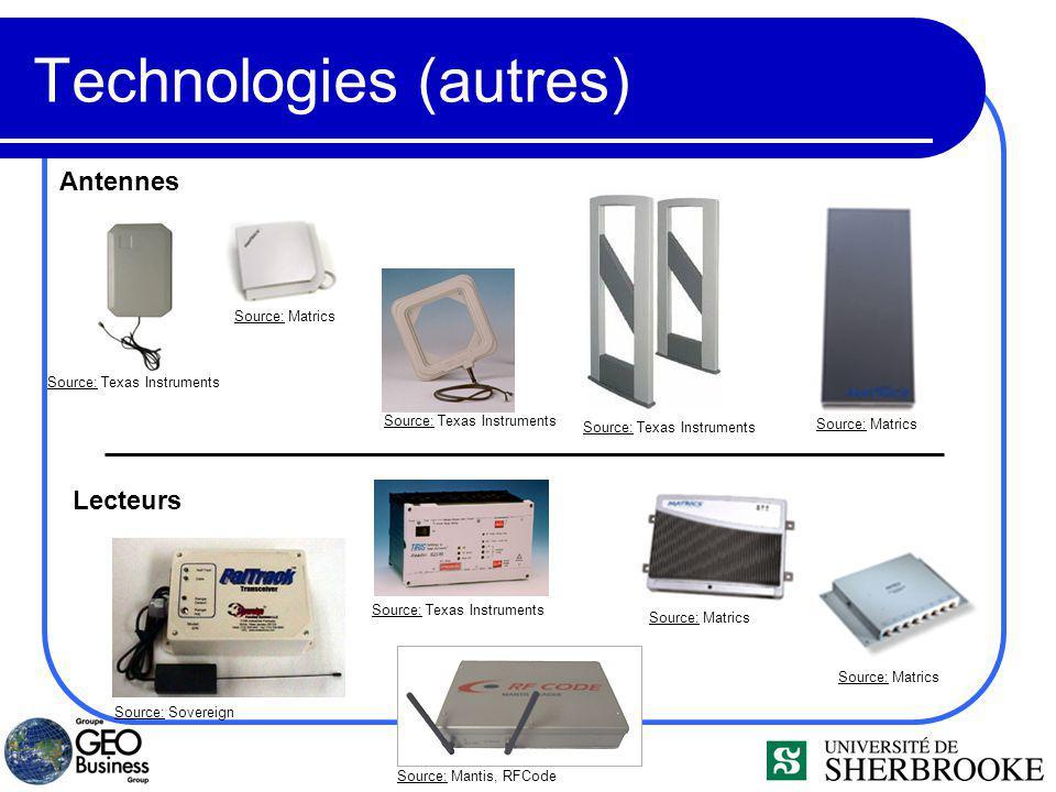 Technologies (autres)
