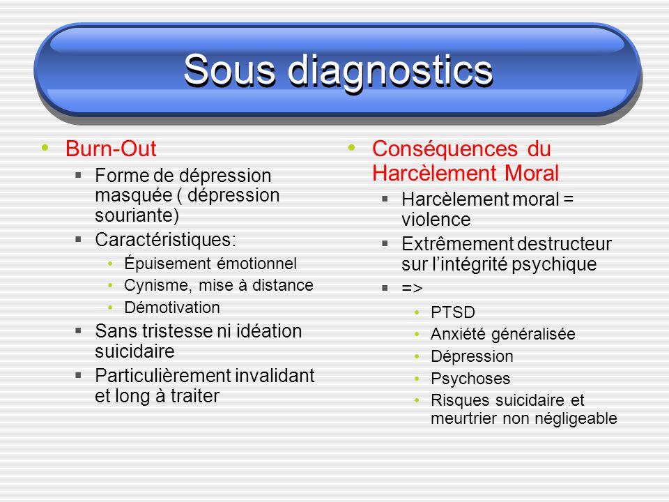 Sous diagnostics Burn-Out Conséquences du Harcèlement Moral